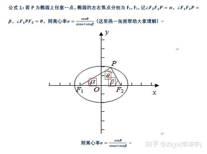 如何学好高中数学-利用椭圆的焦点三角形快速求离心率:定理